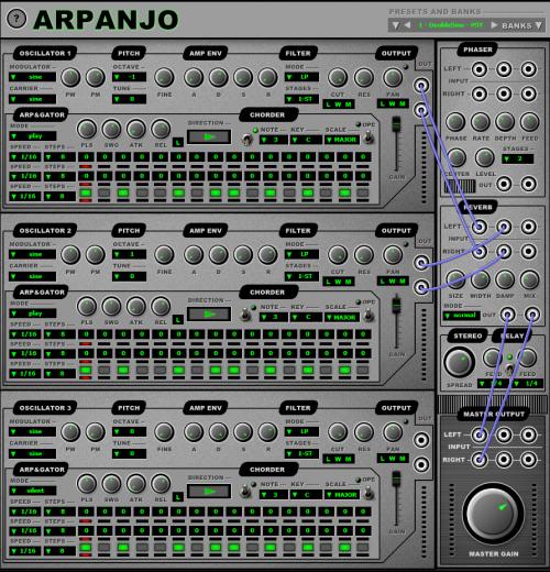 Arpanjo