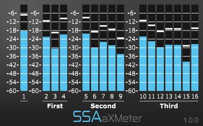 aXMeter
