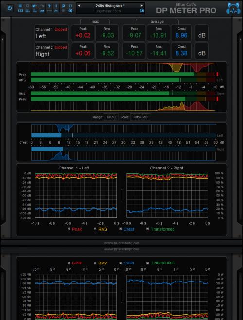 Blue Cat's DP Meter Pro