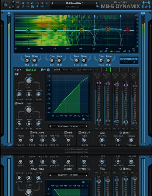 Blue Cat's MB-5 Dynamix