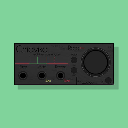 Chiavika