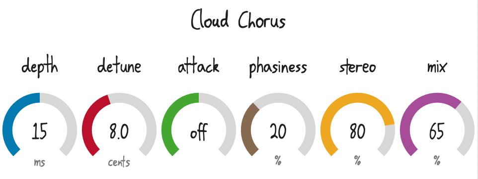 Cloud Chorus