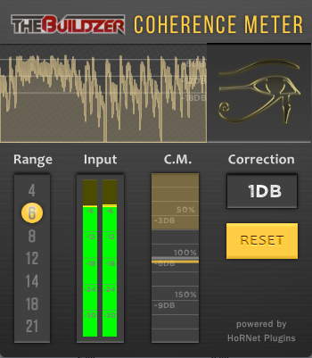 Coherence Meter