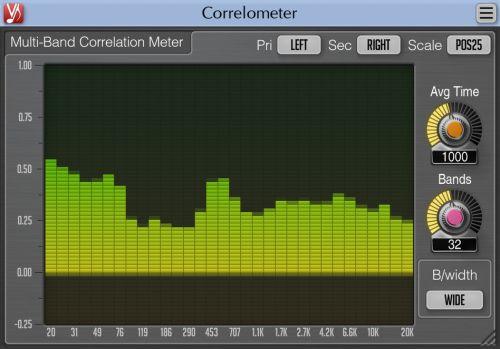 Correlometer