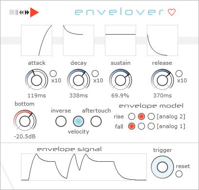 EnveLover