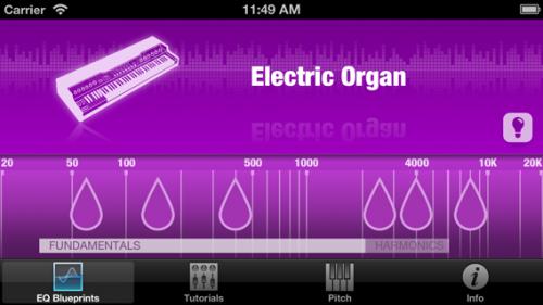 Mix Buddy - EQ Blueprint of Electric Organ