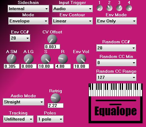 Equalope