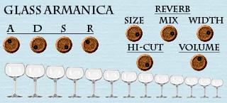 Glass Armanica