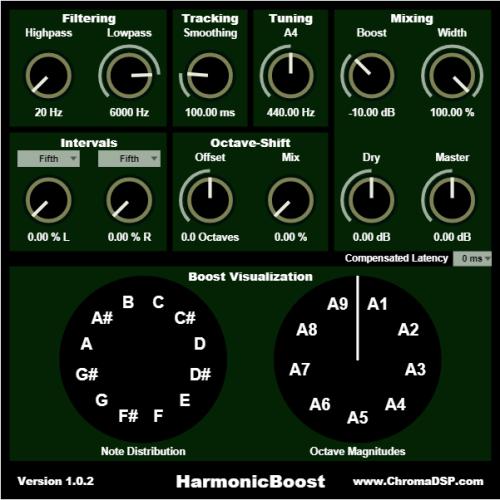 HarmonicBoost