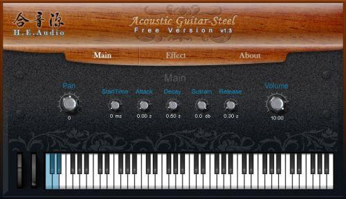 Acoustic Guitar Steel (Free)