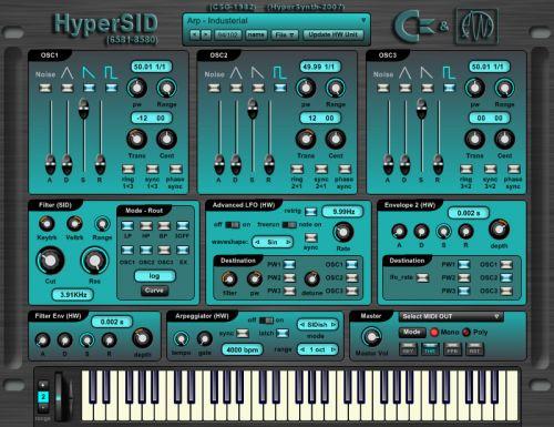 HyperSID