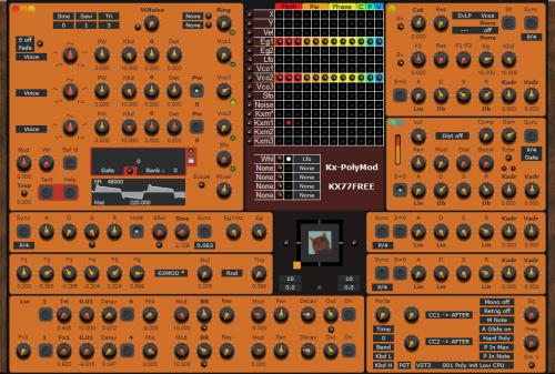 Kx-PolyMod