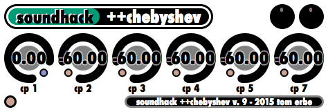 ++chebyshev