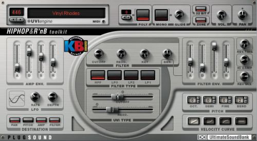Plugsound Vol. 4: Hip Hop Toolkit