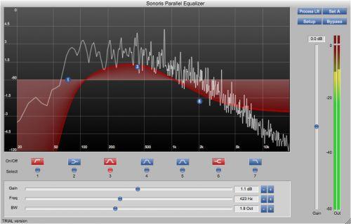 Sonoris Parallel Equalizer (SPEQ)