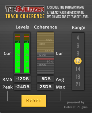 Track Coherence