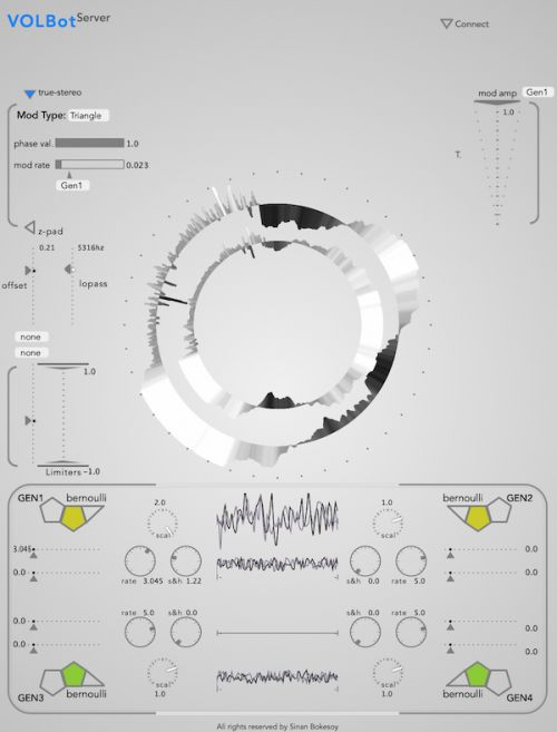 VolBot stochastic amplitude modulator