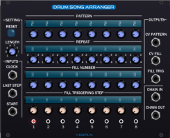 Hora Sequencers
