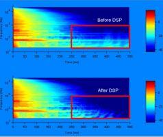 Accurate Sound Calibration Services
