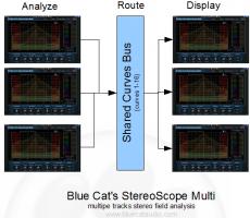 StereoScope Multi