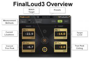 FinalLoud 3