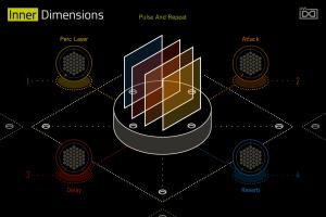 Inner Dimensions for Falcon