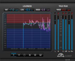 LCAST Loudness Meter