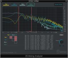 2S Mixing Analyzer
