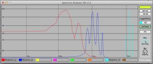 Spectrum Analyzer S8 (M4L)