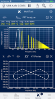SignalScope X