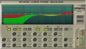 Sonoris Linear Phase Equalizer