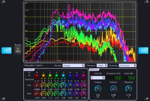 LSP Spektrumanalysator - Spectrum Analyzer plugin series